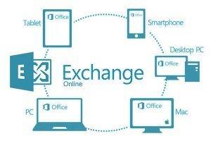 microsoft-exchange-online
